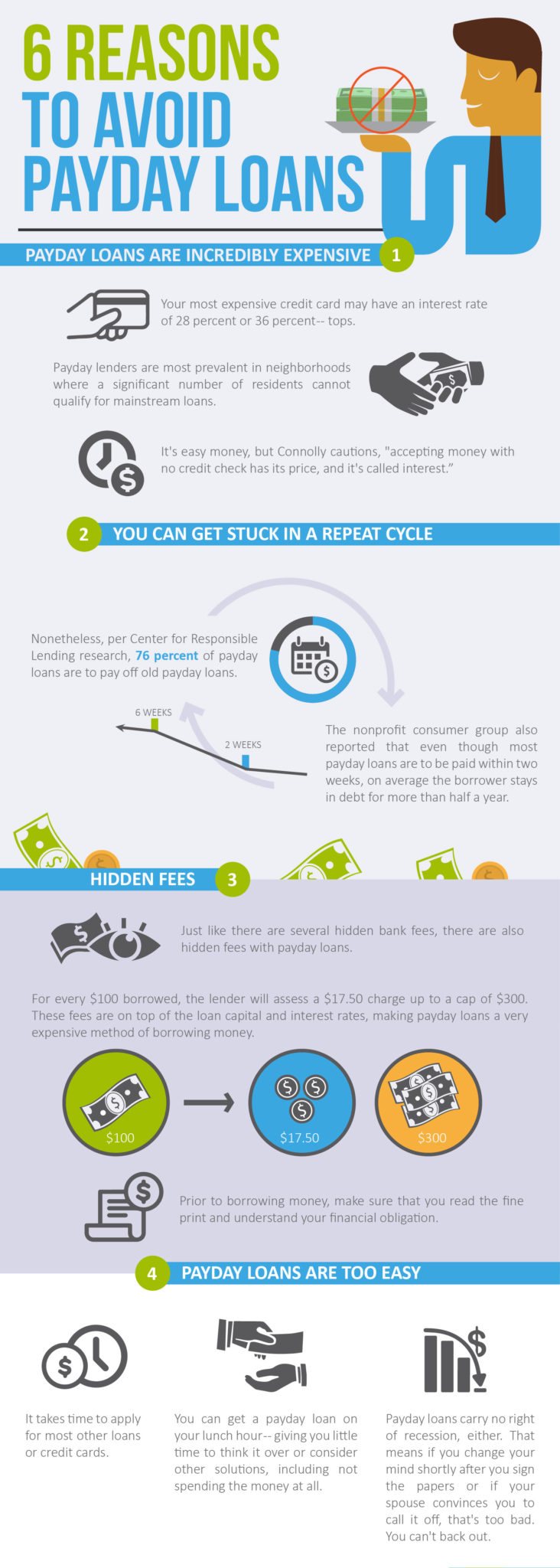 An infographic about the 6 reasons to avoid payday loans